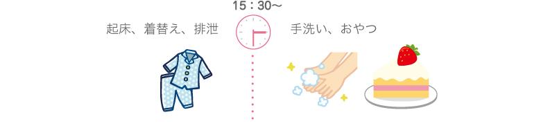 15:30〜 起床、着替え、排泄、手洗い、おやつ